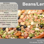 Food card Beans Food Card